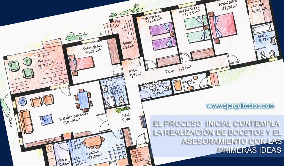 Obras de reforma decoraci n e interiorismo sj arquitectos for Croquis de oficinas administrativas